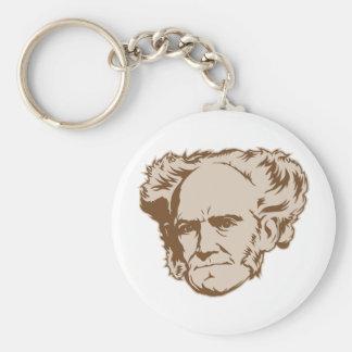 Schopenhauer Portrait Keychain