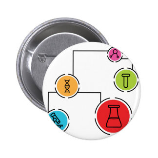 Science Chemistry Set 2 Inch Round Button