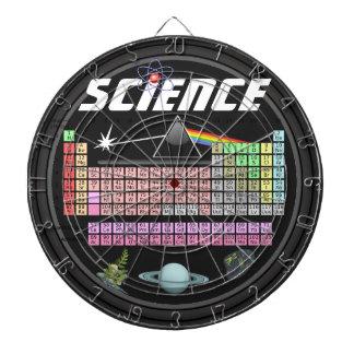 Science Dartboards