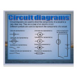 Science, Electricity, circuit diagrams Poster