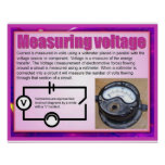 Science, Electricity measuring voltage Poster