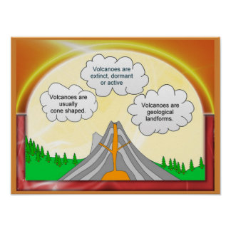 Science, Geography, Introducing volcanoes Poster