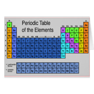 Science Periodic Table of Elements Gifts Card