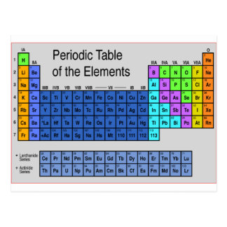 Science Periodic Table of Elements Gifts Postcard