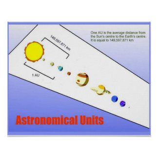 Science, Physics, Astronomical units Poster