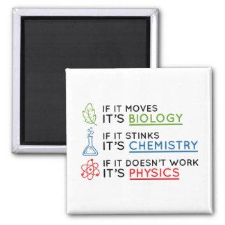 Science Square Magnet