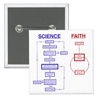 Science vs Faith 2 Inch Square Button