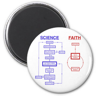Science vs Faith 2 Inch Round Magnet