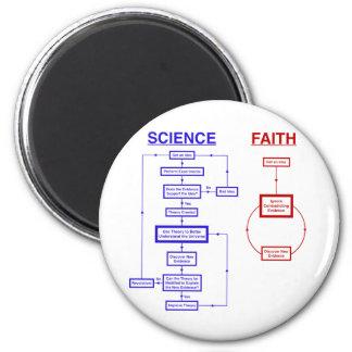 Science vs Faith Magnet