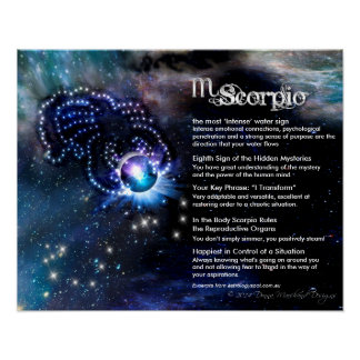 Scorpio Characteristics Poster