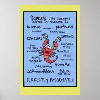 Scorpio wordcloud poster