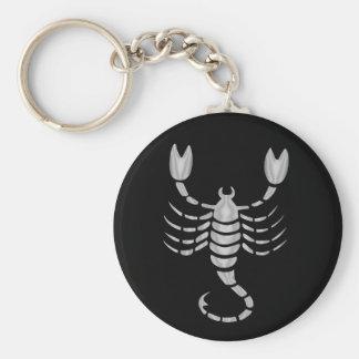Scorpio Zodiac Astrology Keychain