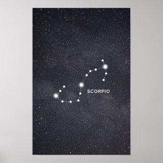 Scorpio Zodiac Constellation Poster