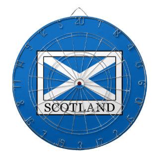 Scotland Dartboard