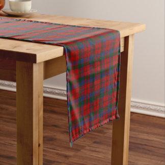 Scottish Clan Robertson Donnachaidh Tartan Plaid Short Table Runner