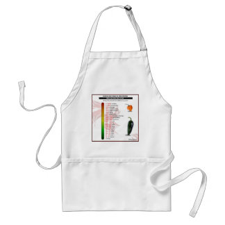 Scoville Heat Scale for Chili Peppers Standard Apron