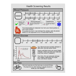 Screening for High Blood Pressure and Diabetes Poster