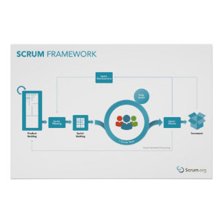Scrum.org Scrum Framework Poster - 36in x 24in