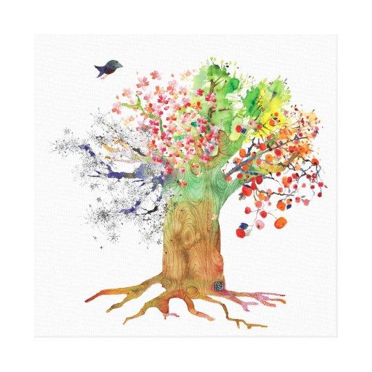 seasonstreebird canvas