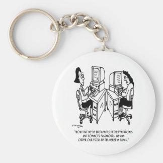Security Cartoon 4348 Basic Round Button Keychain