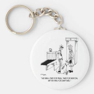 Security Cartoon 5589 Basic Round Button Keychain