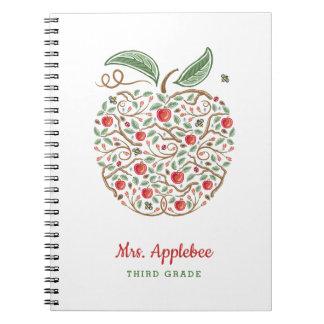 Seeds of Knowledge Teacher's Apple Notebook