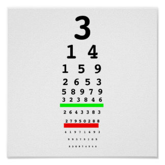 Seeing Pi Chart Poster