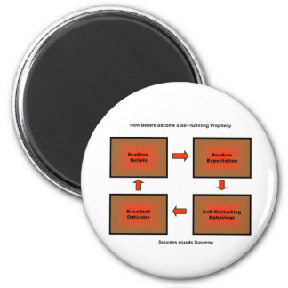 Self Fulfilling Prophecy products 2 Inch Round Magnet