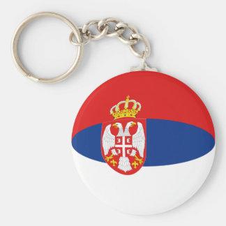 Serbia Fisheye Flag Keychain