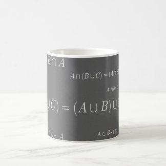 Set Theory Coffee Mug