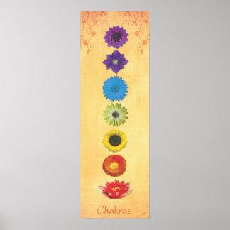 Seven Chakras Banner Poster