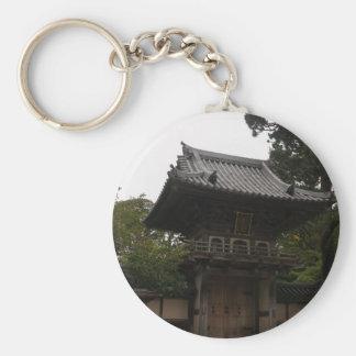 SF Japanese Tea Garden Entrance Keychain