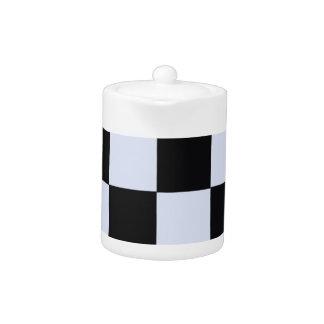 Sharp checkerboard