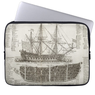 Ship diagram laptop sleeve 13 inch