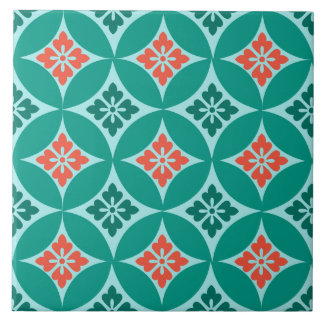 Shippo with Flower Motif, Turquoise and Coral Ceramic Tiles