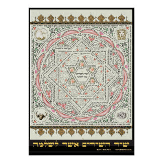 Shir ha Shirim [Song of Solomon] in Micrography Poster