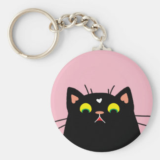 Shocked Kitty Keychain