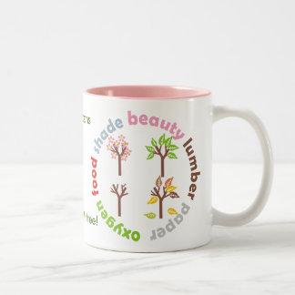 Six Reasons To Plant a Tree Two-Tone Coffee Mug