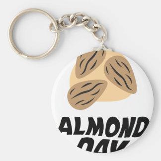 Sixteenth February - Almond Day Basic Round Button Keychain