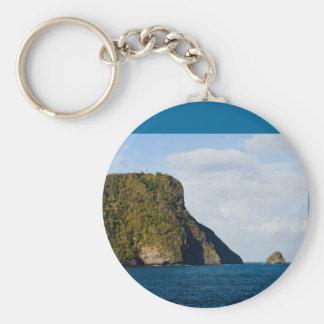 size down the islands basic round button keychain