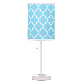 Sky Blue - White Quatrefoil Lamp Shade