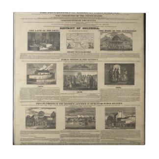 SLAVE MARKET OF AMERICA 1836 Broadside Tile