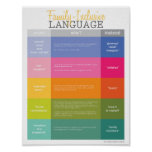 Small Family Inclusive Language Guide (Matte) Poster