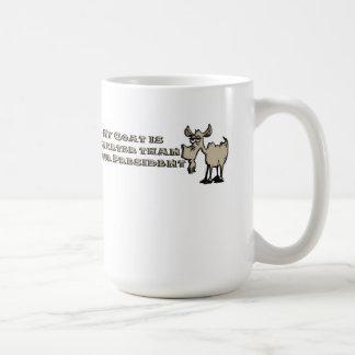 Smart Political Goat Coffee Mug
