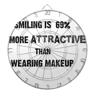 smiling is 69% more attractive than wearing makup dartboard