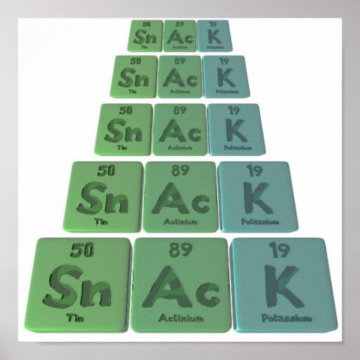 Snack-Sn-Ac-K-Tin-Actinium-Potassium.png Poster