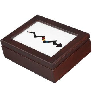 Snake - Native American Indian Symbol Keepsake Boxes