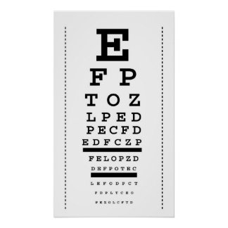 Snellen eye chart poster