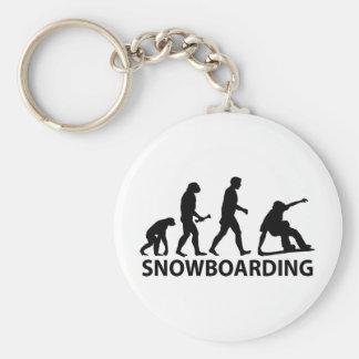 Snowboarding Evolution Keychain
