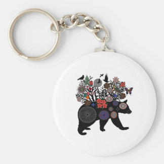 SO IS BEAR KEYCHAIN